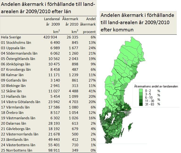 Norrland Städer