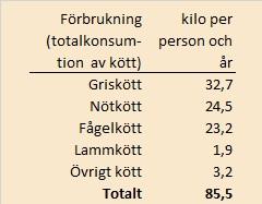 Åsa charkkons2016