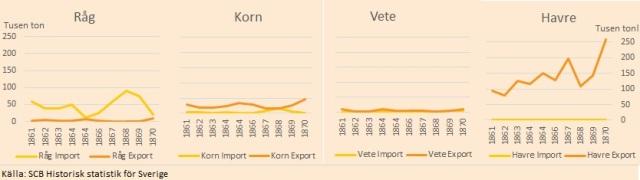 1866import export