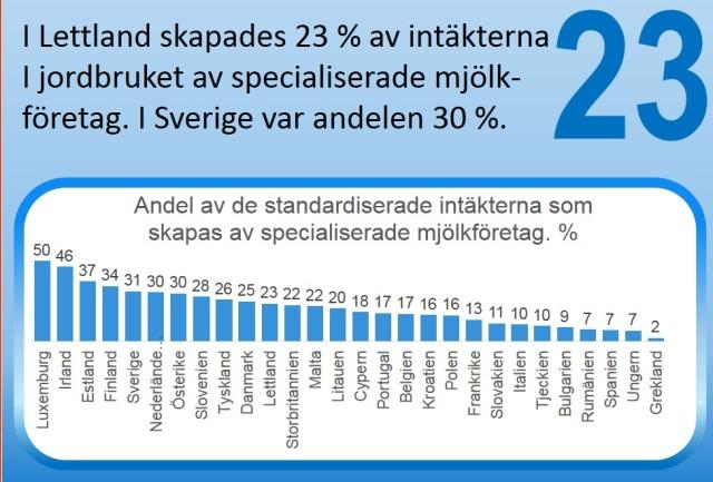 lettland kal